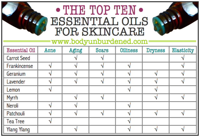 best-essential-oils-for-skincare1